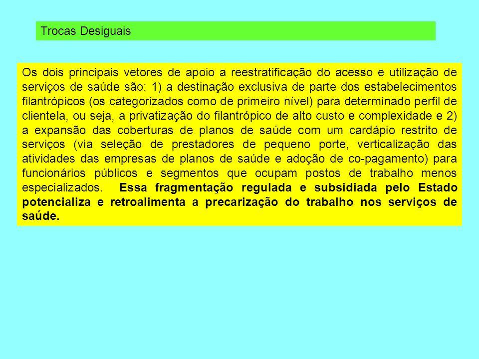Os dois principais vetores de apoio a reestratificação do acesso e utilização de serviços de saúde são: 1) a destinação exclusiva de parte dos estabel