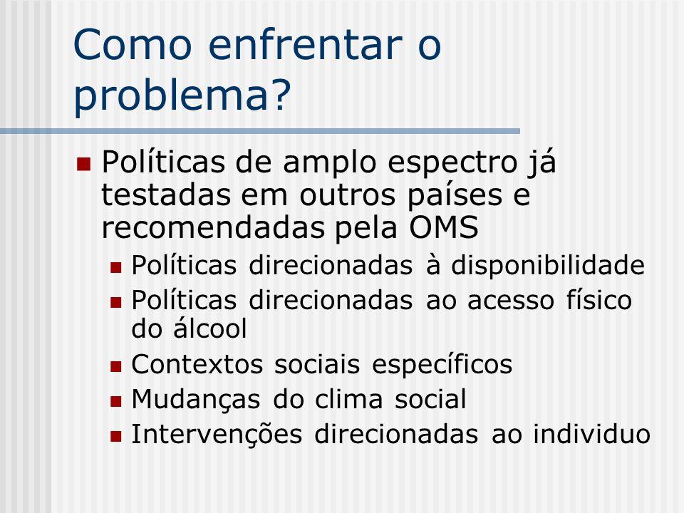 Como enfrentar o problema? Políticas de amplo espectro já testadas em outros países e recomendadas pela OMS Políticas direcionadas à disponibilidade P