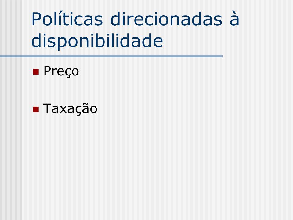Políticas direcionadas à disponibilidade Preço Taxação