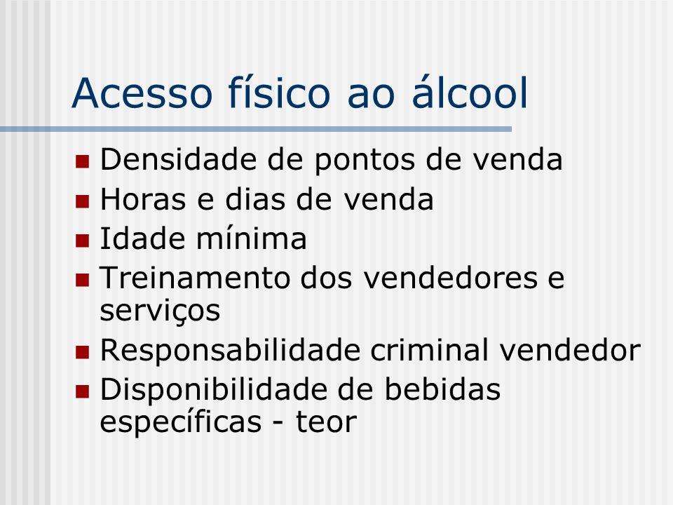 Acesso físico ao álcool Densidade de pontos de venda Horas e dias de venda Idade mínima Treinamento dos vendedores e serviços Responsabilidade crimina