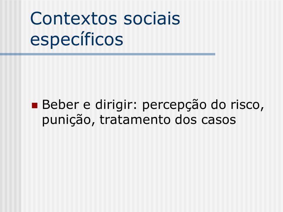 Contextos sociais específicos Beber e dirigir: percepção do risco, punição, tratamento dos casos