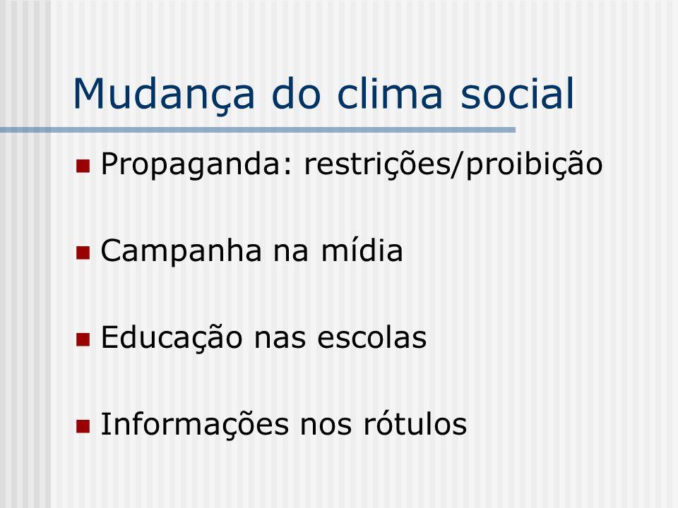 Mudança do clima social Propaganda: restrições/proibição Campanha na mídia Educação nas escolas Informações nos rótulos