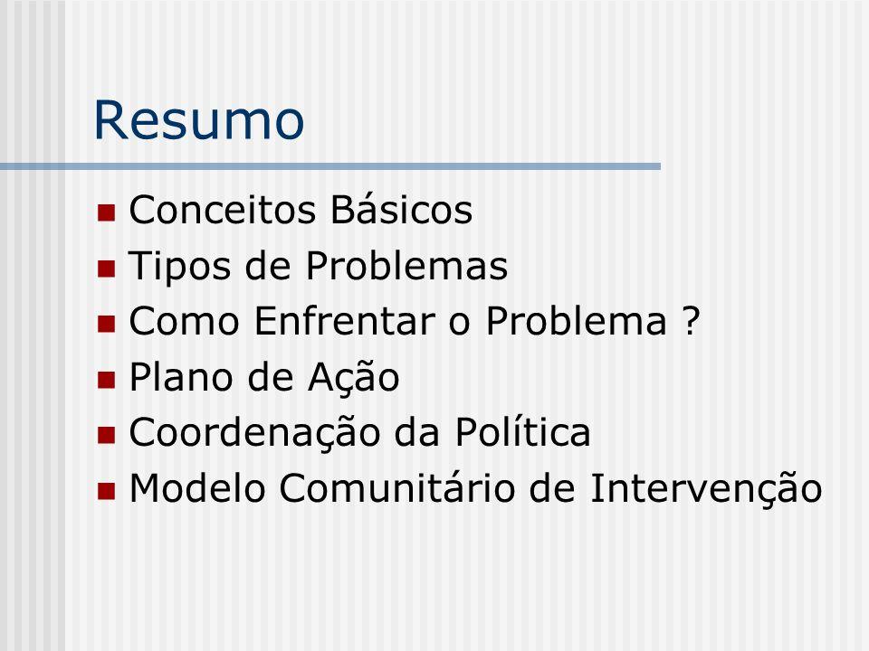 Coordenação da Política Grupo Consultivo Grupo Executivo