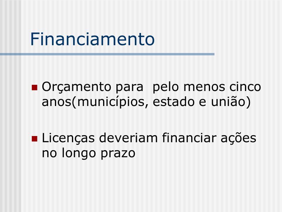 Financiamento Orçamento para pelo menos cinco anos(municípios, estado e união) Licenças deveriam financiar ações no longo prazo