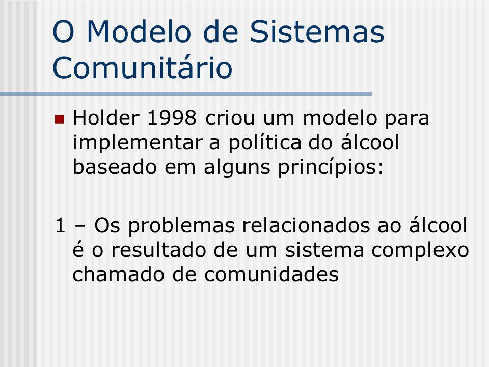 O Modelo de Sistemas Comunitário Holder 1998 criou um modelo para implementar a política do álcool baseado em alguns princípios: 1 – Os problemas rela