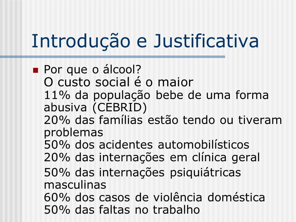 Introdução e Justificativa Por que o álcool? O custo social é o maior 11% da população bebe de uma forma abusiva (CEBRID) 20% das famílias estão tendo
