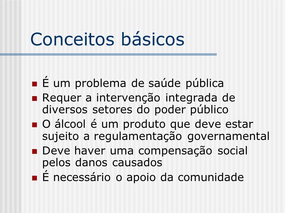 Conceitos básicos É um problema de saúde pública Requer a intervenção integrada de diversos setores do poder público O álcool é um produto que deve es