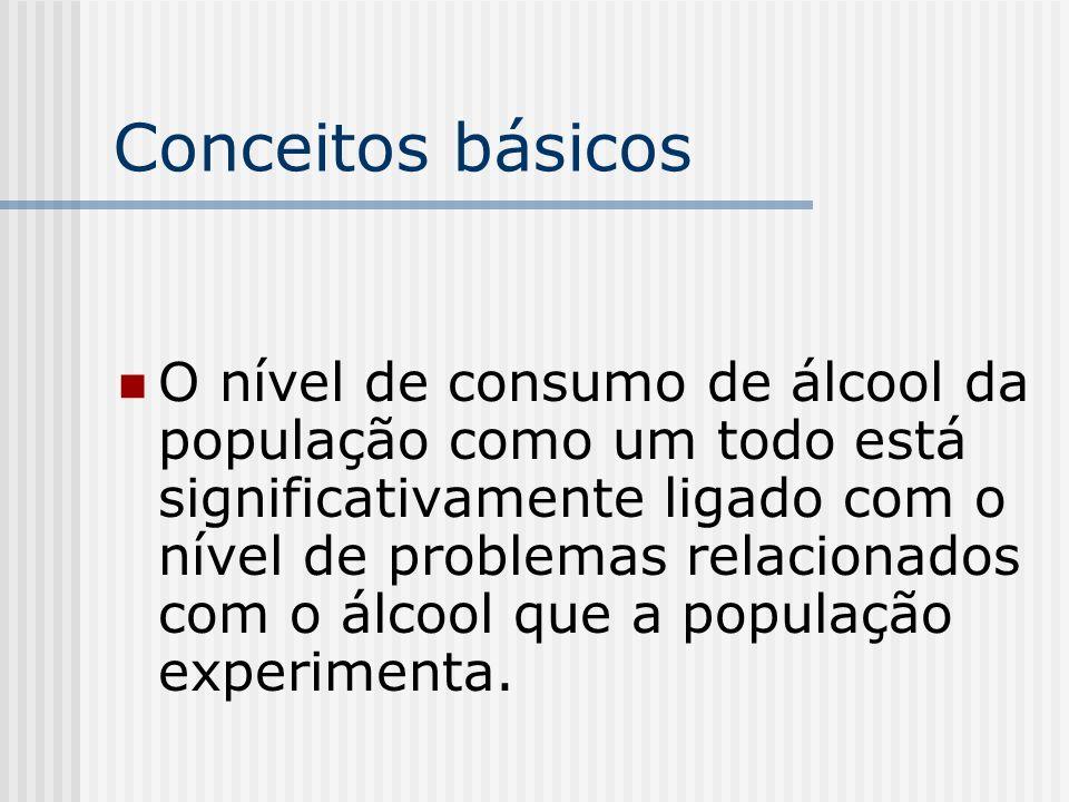 Conceitos básicos O nível de consumo de álcool da população como um todo está significativamente ligado com o nível de problemas relacionados com o ál