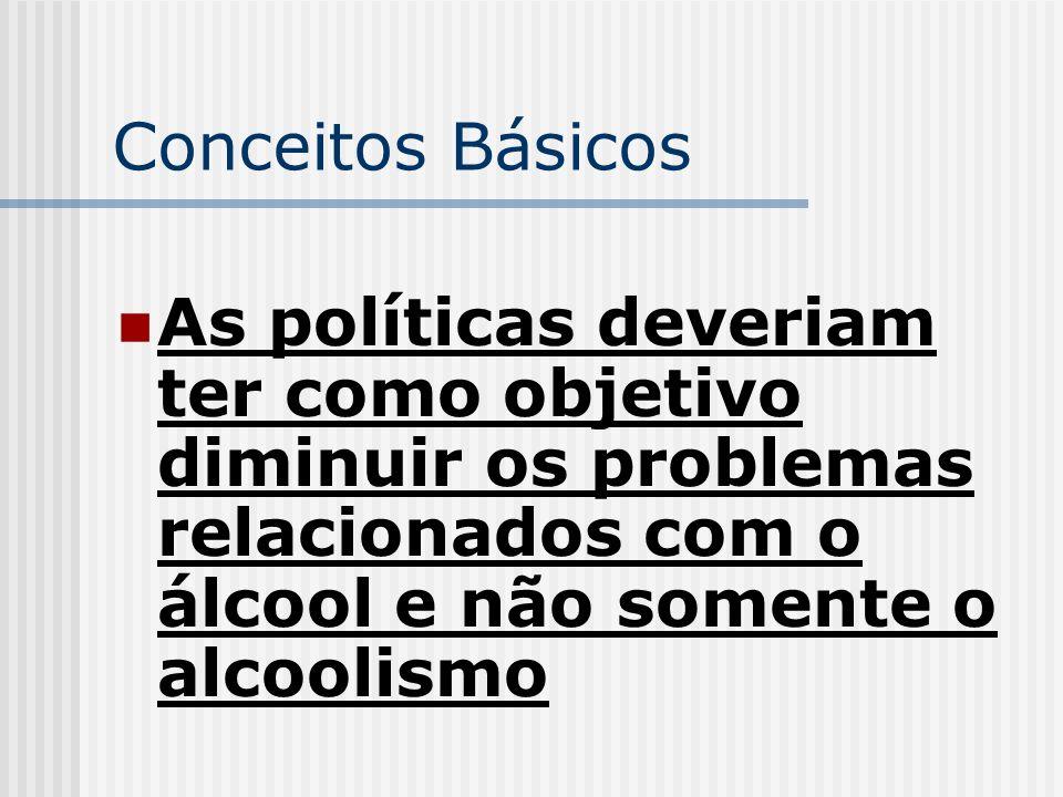O Modelo de Sistemas Comunitário 4 – O programa mais efetivo de prevenção é aquele que busca alterar o sistema que produz os problemas com o álcool.