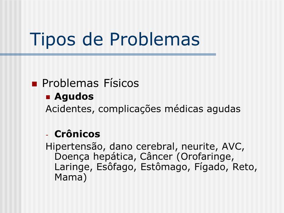 Tipos de Problemas Problemas Psicológicos Agudos Controle emocional comprometido, suicídio - Crônicos Memória recente, Demência, Alucinose, Dependência, Delirium Tremens