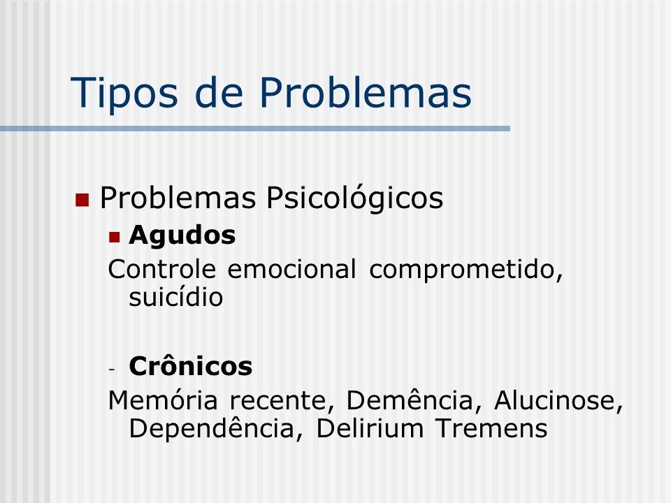 Tipos de Problemas Problemas Psicológicos Agudos Controle emocional comprometido, suicídio - Crônicos Memória recente, Demência, Alucinose, Dependênci
