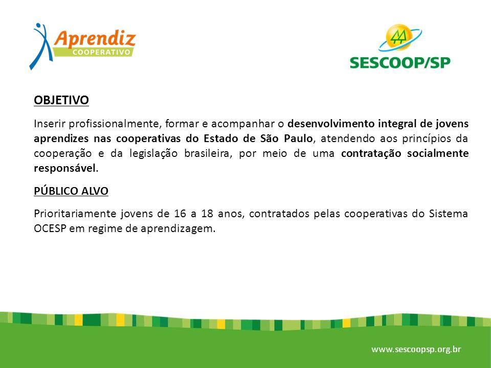 OBJETIVO Inserir profissionalmente, formar e acompanhar o desenvolvimento integral de jovens aprendizes nas cooperativas do Estado de São Paulo, atend
