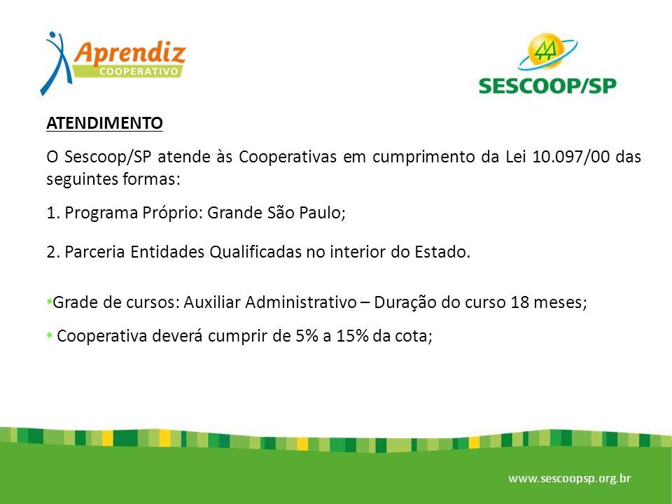 ATENDIMENTO O Sescoop/SP atende às Cooperativas em cumprimento da Lei 10.097/00 das seguintes formas: 1. Programa Próprio: Grande São Paulo; 2. Parcer