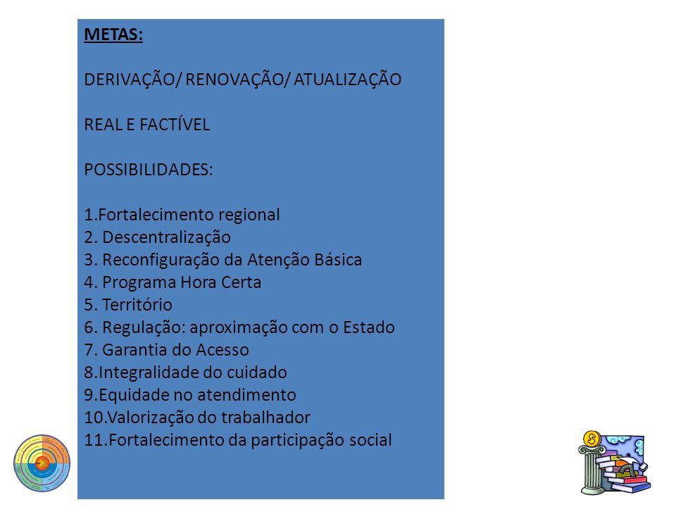 METAS: DERIVAÇÃO/ RENOVAÇÃO/ ATUALIZAÇÃO REAL E FACTÍVEL POSSIBILIDADES: 1.Fortalecimento regional 2. Descentralização 3. Reconfiguração da Atenção Bá