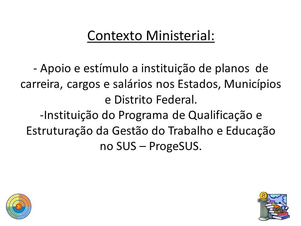 Contexto Ministerial: - Apoio e estímulo a instituição de planos de carreira, cargos e salários nos Estados, Municípios e Distrito Federal. -Instituiç
