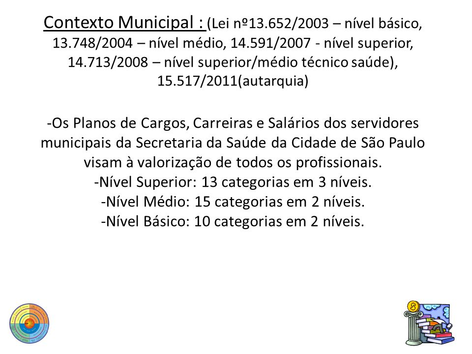 Contexto Municipal : (Lei nº13.652/2003 – nível básico, 13.748/2004 – nível médio, 14.591/2007 - nível superior, 14.713/2008 – nível superior/médio té