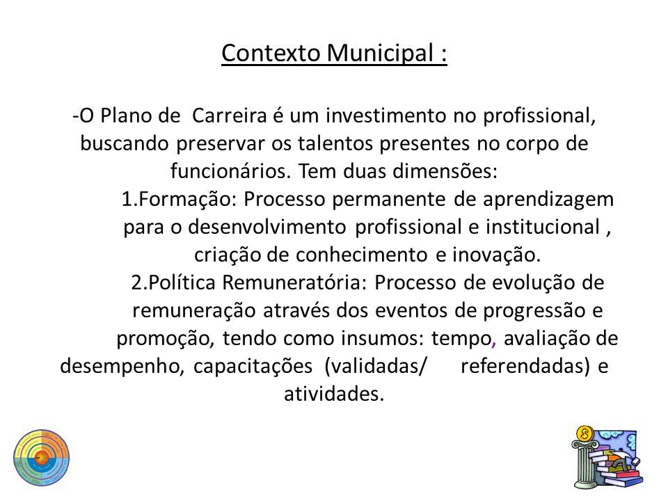 Contexto Municipal : -O Plano de Carreira é um investimento no profissional, buscando preservar os talentos presentes no corpo de funcionários. Tem du
