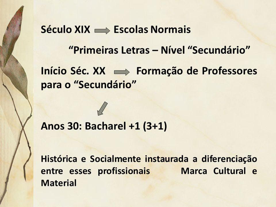 Século XIX Escolas Normais Primeiras Letras – Nível Secundário Início Séc. XX Formação de Professores para o Secundário Anos 30: Bacharel +1 (3+1) His