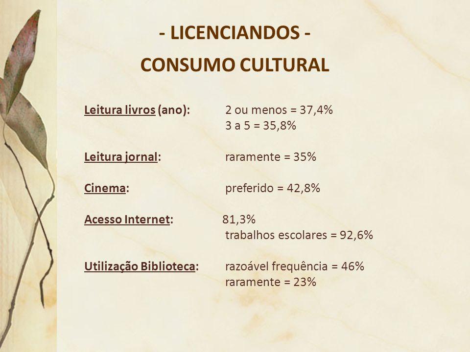 Leitura livros (ano): 2 ou menos = 37,4% 3 a 5 = 35,8% Leitura jornal:raramente = 35% Cinema: preferido = 42,8% Acesso Internet: 81,3% trabalhos escol