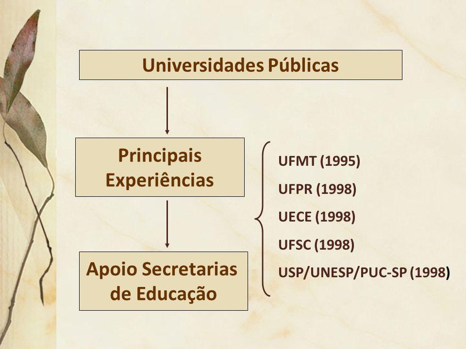 Universidades Públicas Principais Experiências Apoio Secretarias de Educação UFMT (1995) UFPR (1998) UECE (1998) UFSC (1998) USP/UNESP/PUC-SP (1998)