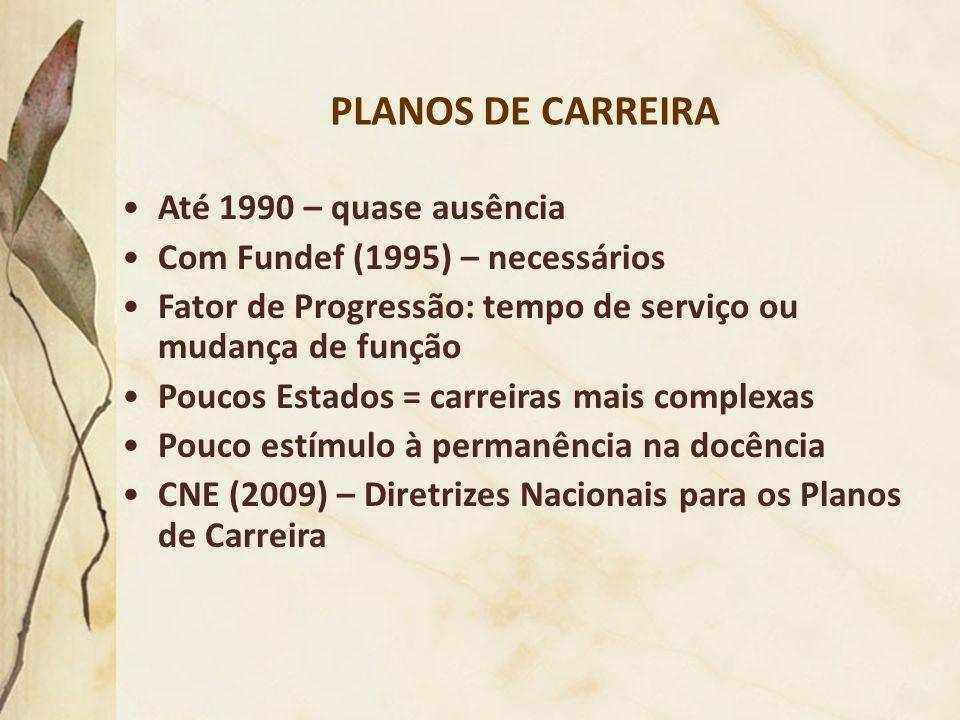 PLANOS DE CARREIRA Até 1990 – quase ausência Com Fundef (1995) – necessários Fator de Progressão: tempo de serviço ou mudança de função Poucos Estados