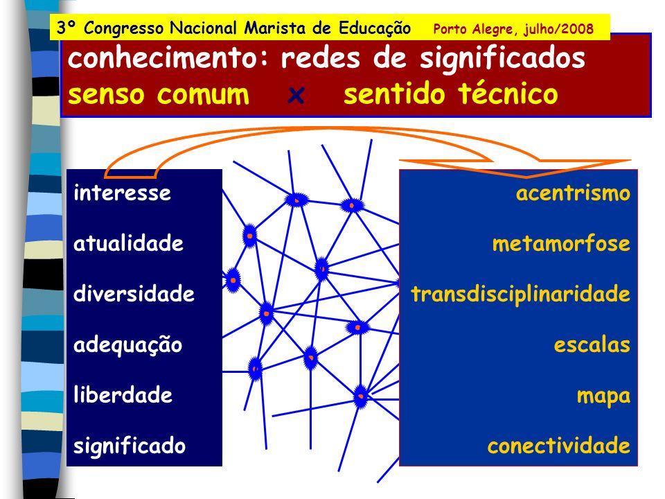 Descartes: a cadeia regras -simples/complexo -decomposição -encadeamento palavras de ordem -pré-requisitos -seriação -percursos necessários Discurso d