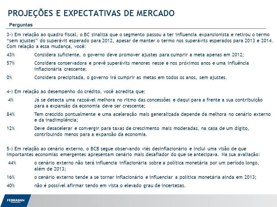 Apresentação ao Senado PROJEÇÕES E EXPECTATIVAS DE MERCADO Perguntas 3-) Em relação ao quadro fiscal, o BC sinaliza que o segmento passou a ter influe
