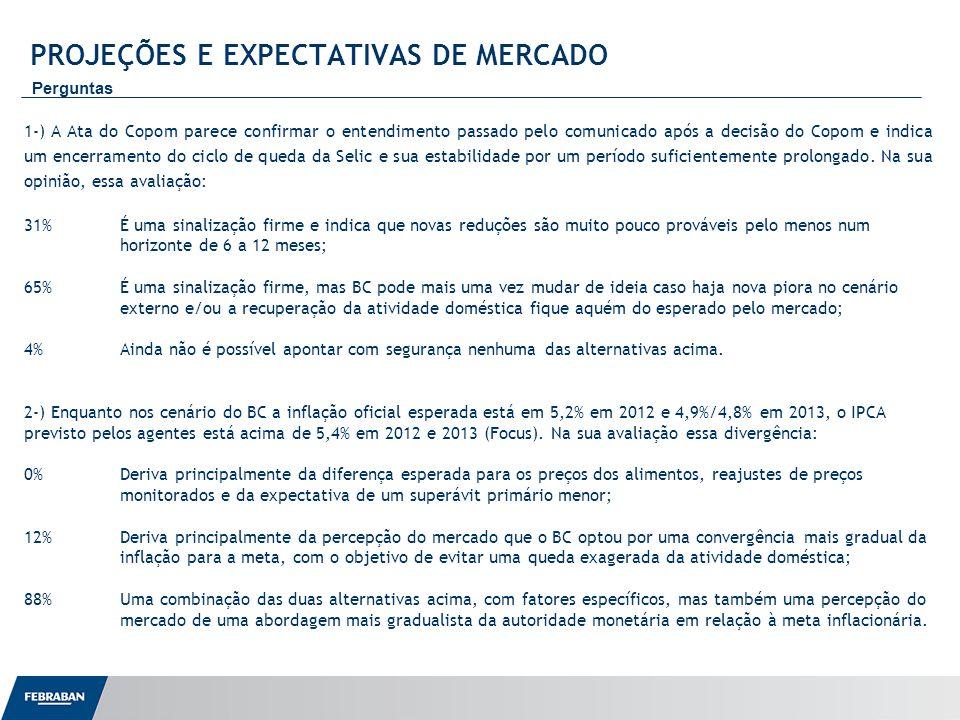 Apresentação ao Senado PROJEÇÕES E EXPECTATIVAS DE MERCADO Perguntas 1-) A Ata do Copom parece confirmar o entendimento passado pelo comunicado após a