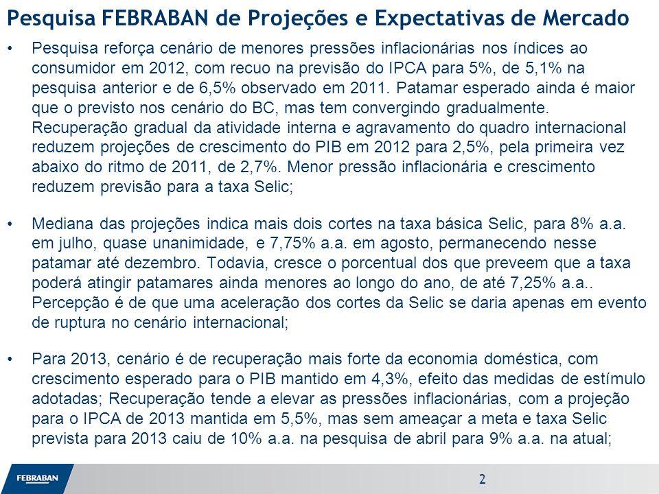 Apresentação ao Senado 2 Pesquisa reforça cenário de menores pressões inflacionárias nos índices ao consumidor em 2012, com recuo na previsão do IPCA para 5%, de 5,1% na pesquisa anterior e de 6,5% observado em 2011.