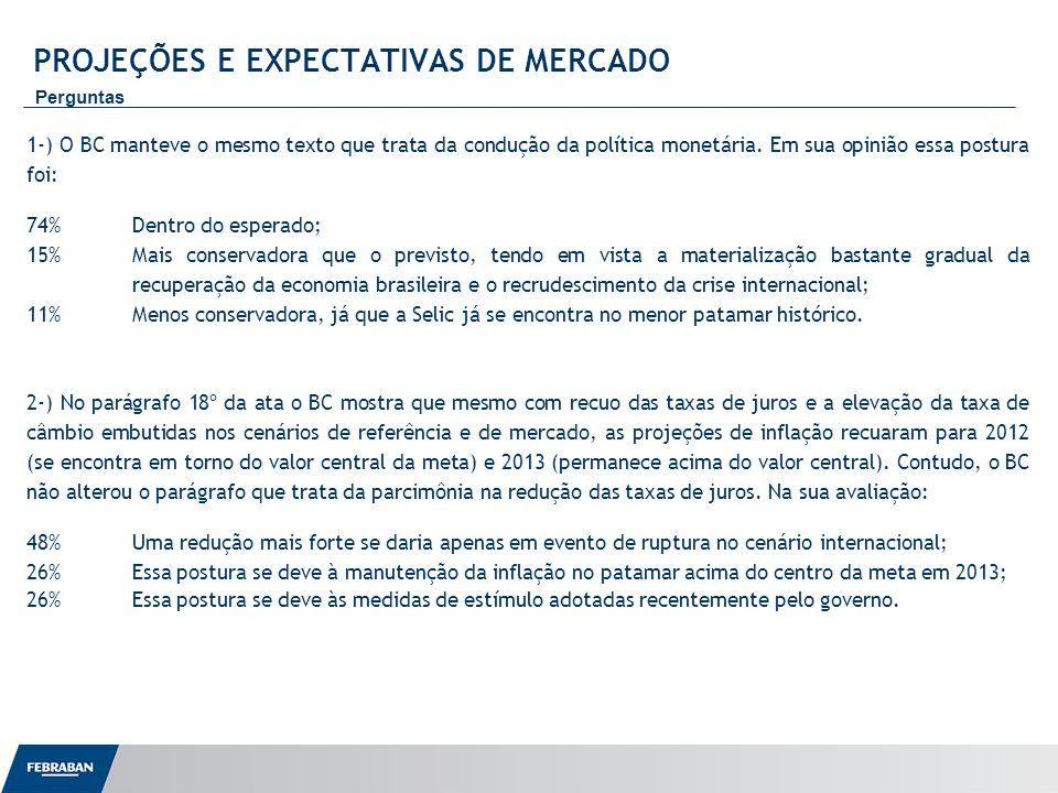 Apresentação ao Senado PROJEÇÕES E EXPECTATIVAS DE MERCADO Perguntas 3-) Com relação às medidas de estímulo da atividade adotadas pelo governo, você acredita que : 41%São importantes, mas a economia brasileira deverá acelerar apenas no próximo ano; 33%Serão suficientes e a economia brasileira crescerá a taxas importantes ao longo do segundo semestre; 26%Não são suficientes, a economia deve manter baixas taxas de crescimento e novas ações serão necessárias.