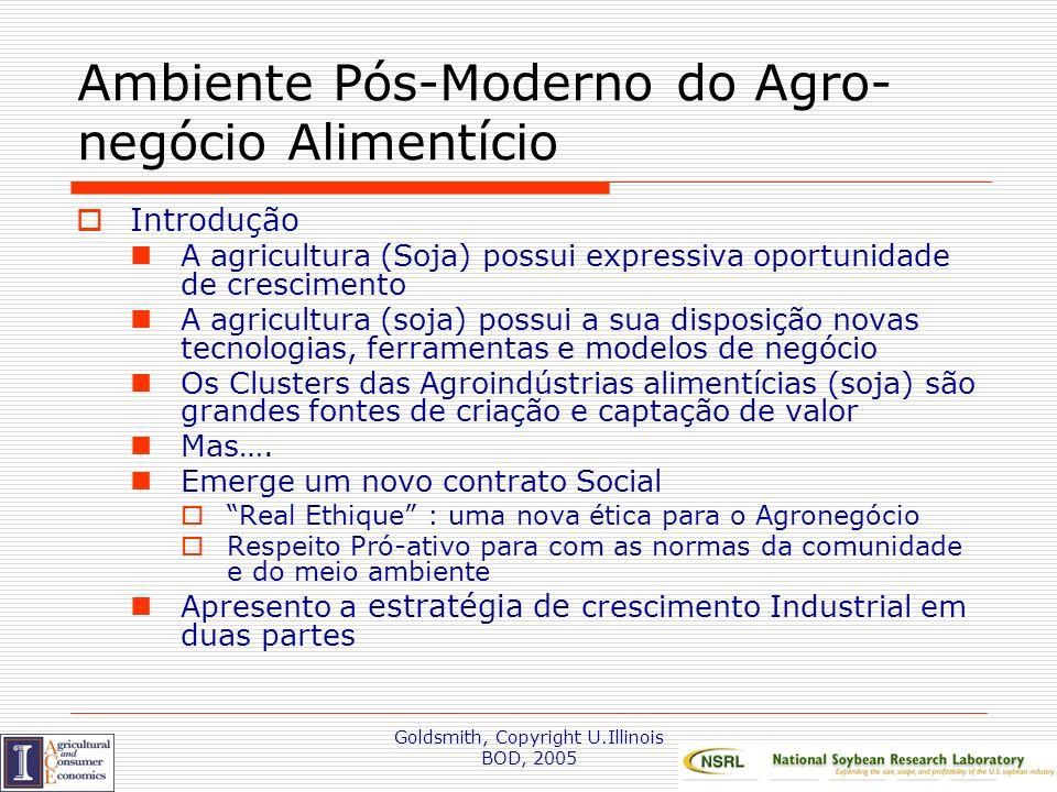 Goldsmith, Copyright U.Illinois BOD, 2005 Cluster Agro-Industrial de Illinois: Produtos
