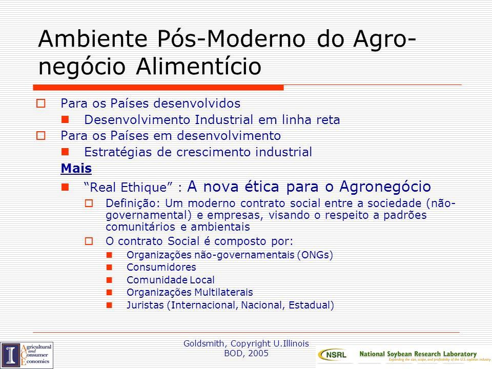 Goldsmith, Copyright U.Illinois BOD, 2005 Cluster Agro-Industrial de Illinois: Emprego
