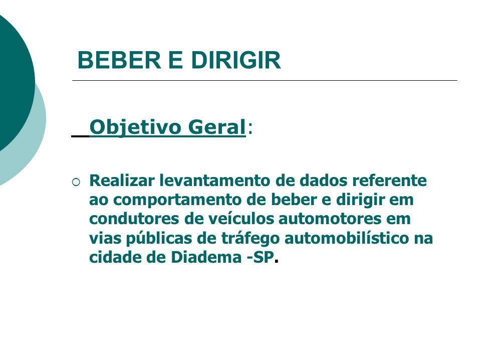 BEBER E DIRIGIR Objetivo Geral: Realizar levantamento de dados referente ao comportamento de beber e dirigir em condutores de veículos automotores em