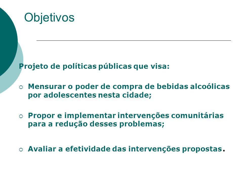Objetivos Projeto de políticas públicas que visa: Mensurar o poder de compra de bebidas alcoólicas por adolescentes nesta cidade; Propor e implementar
