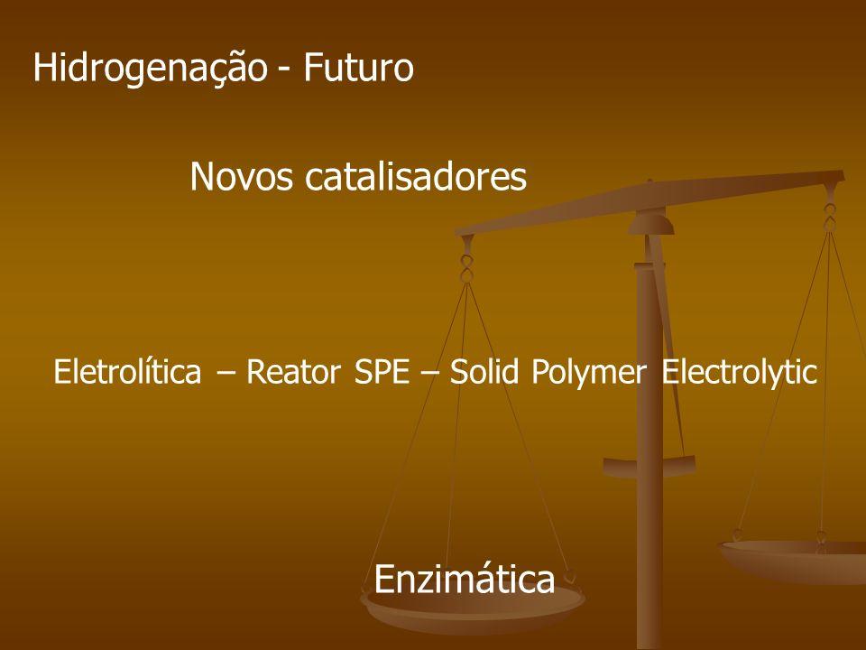 Hidrogenação - Futuro Eletrolítica – Reator SPE – Solid Polymer Electrolytic Enzimática Novos catalisadores