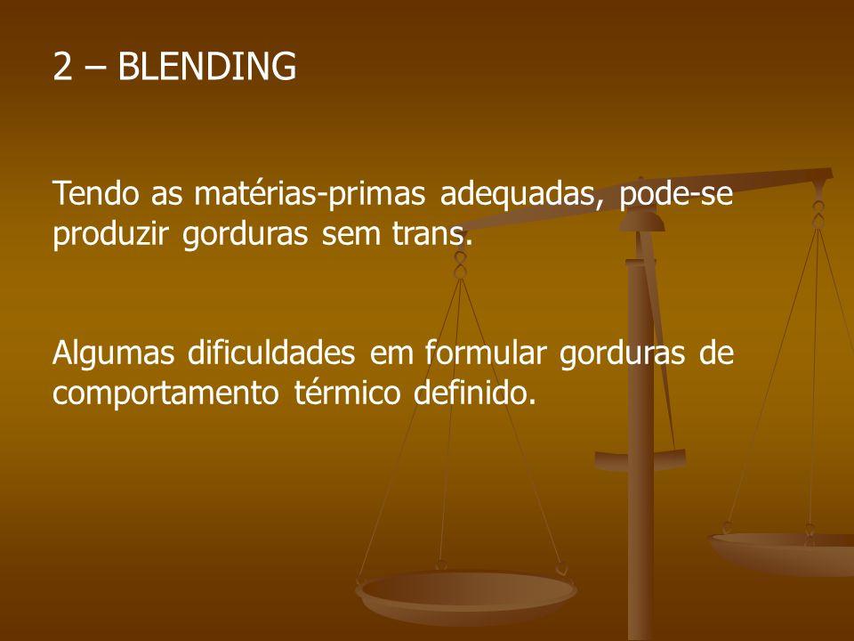 2 – BLENDING Tendo as matérias-primas adequadas, pode-se produzir gorduras sem trans. Algumas dificuldades em formular gorduras de comportamento térmi