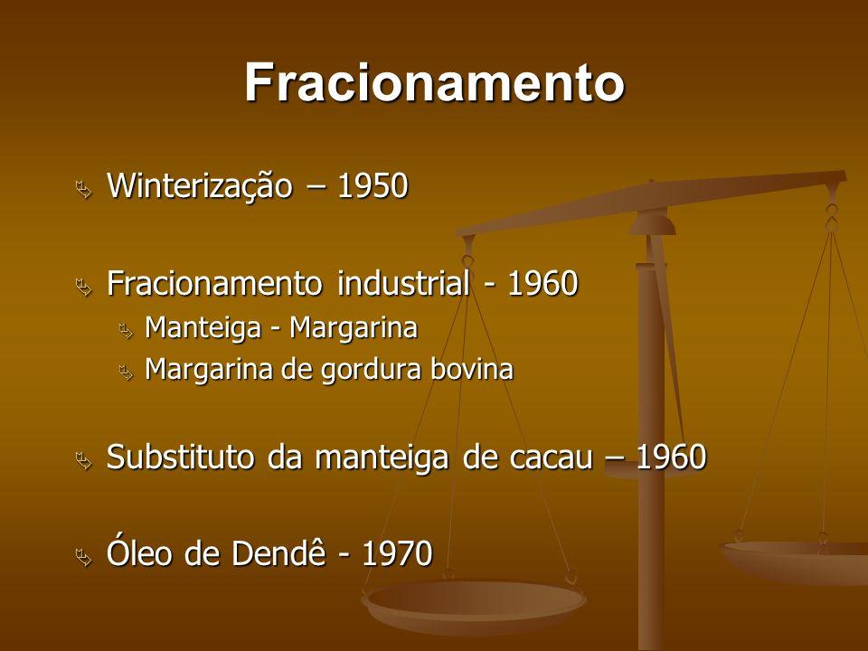 Fracionamento Winterização – 1950 Winterização – 1950 Fracionamento industrial - 1960 Fracionamento industrial - 1960 Manteiga - Margarina Manteiga -