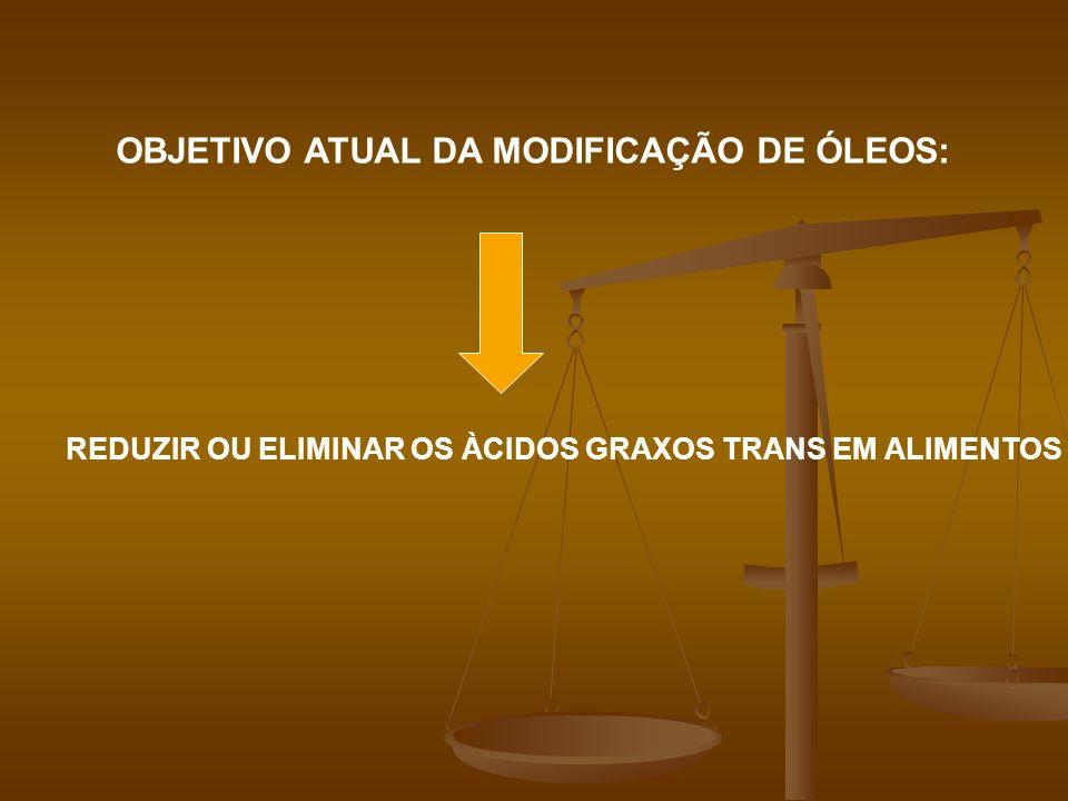 OBJETIVO ATUAL DA MODIFICAÇÃO DE ÓLEOS: REDUZIR OU ELIMINAR OS ÀCIDOS GRAXOS TRANS EM ALIMENTOS
