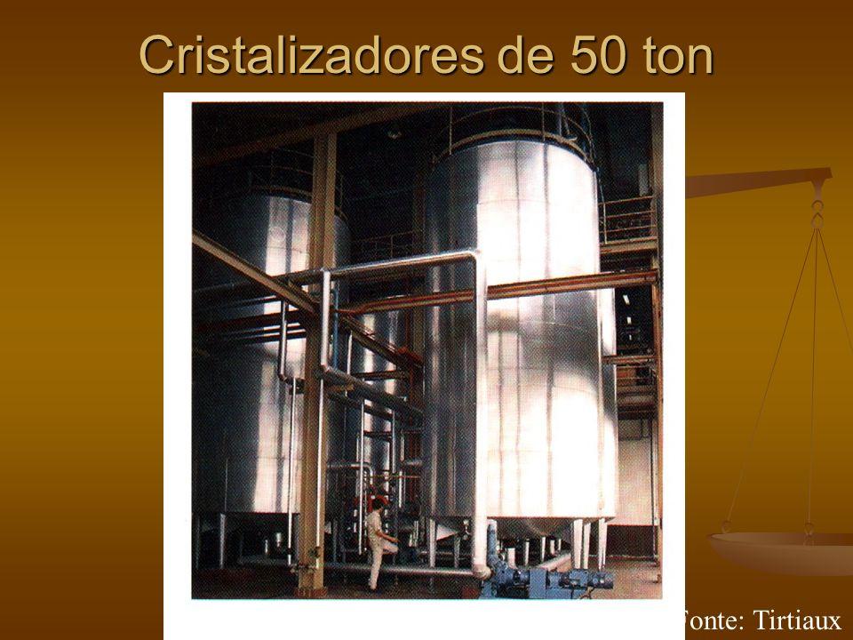 Cristalizadores de 50 ton Fonte: Tirtiaux