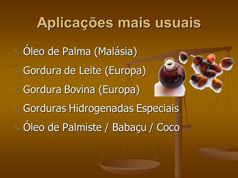 Aplicações mais usuais Óleo de Palma (Malásia) Óleo de Palma (Malásia) Gordura de Leite (Europa) Gordura de Leite (Europa) Gordura Bovina (Europa) Gor