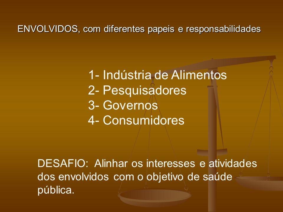 ENVOLVIDOS, com diferentes papeis e responsabilidades DESAFIO: Alinhar os interesses e atividades dos envolvidos com o objetivo de saúde pública. 1- I
