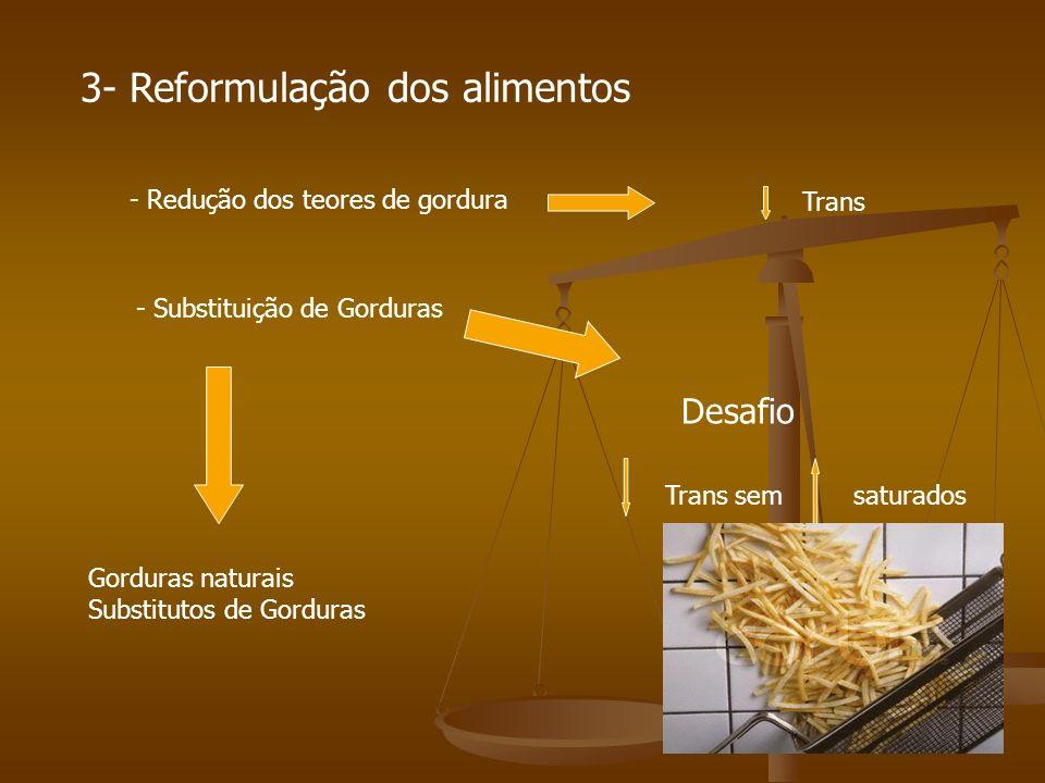 3- Reformulação dos alimentos - Redução dos teores de gordura - Substituição de Gorduras Trans Desafio Trans semsaturados Gorduras naturais Substituto
