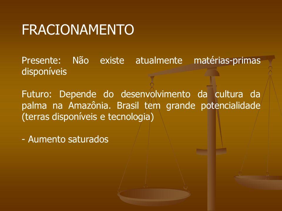 FRACIONAMENTO Presente: Não existe atualmente matérias-primas disponíveis Futuro: Depende do desenvolvimento da cultura da palma na Amazônia. Brasil t