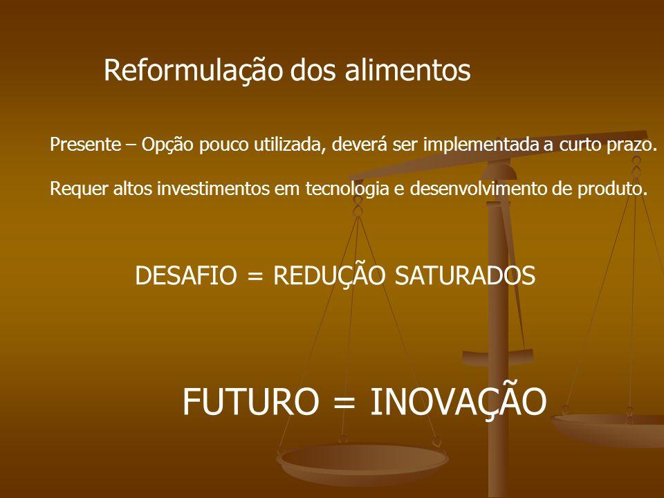 Reformulação dos alimentos Presente – Opção pouco utilizada, deverá ser implementada a curto prazo. Requer altos investimentos em tecnologia e desenvo