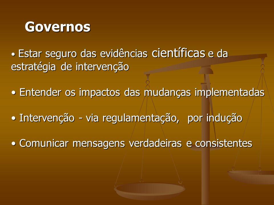 Governos Estar seguro das evidências científicas científicas e da estratégia de intervenção Entender os impactos das mudanças implementadas Intervençã