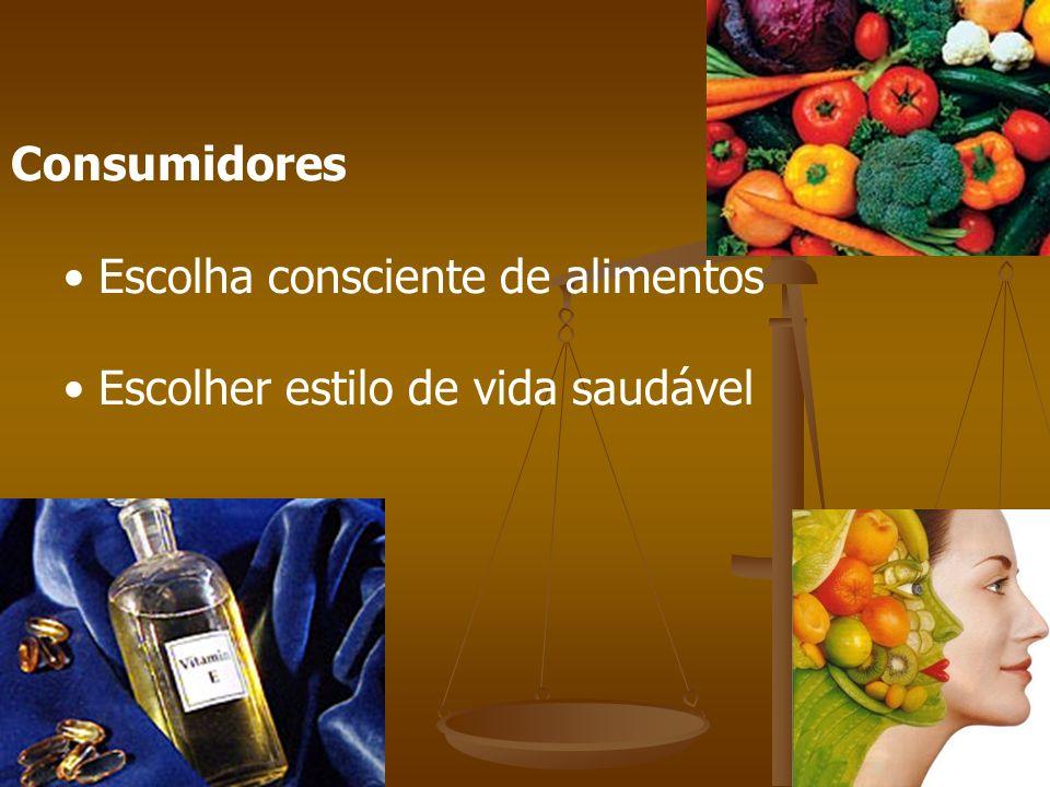 Consumidores Escolha consciente de alimentos Escolher estilo de vida saudável