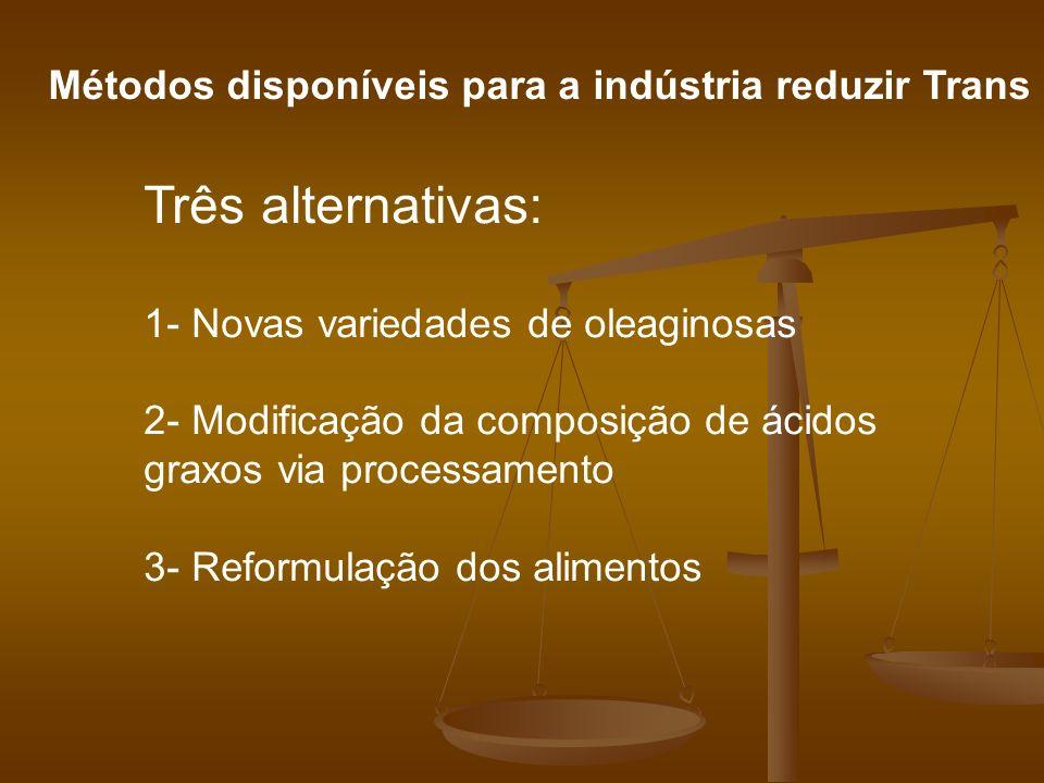Métodos disponíveis para a indústria reduzir Trans Três alternativas: 1- Novas variedades de oleaginosas 2- Modificação da composição de ácidos graxos