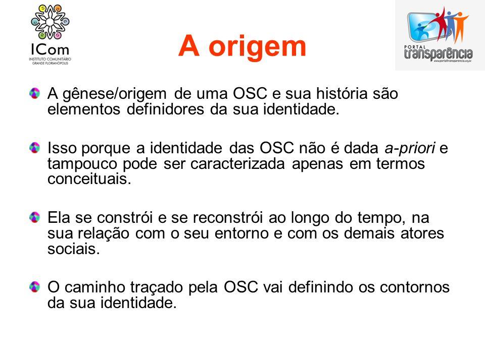 A origem A gênese/origem de uma OSC e sua história são elementos definidores da sua identidade. Isso porque a identidade das OSC não é dada a-priori e