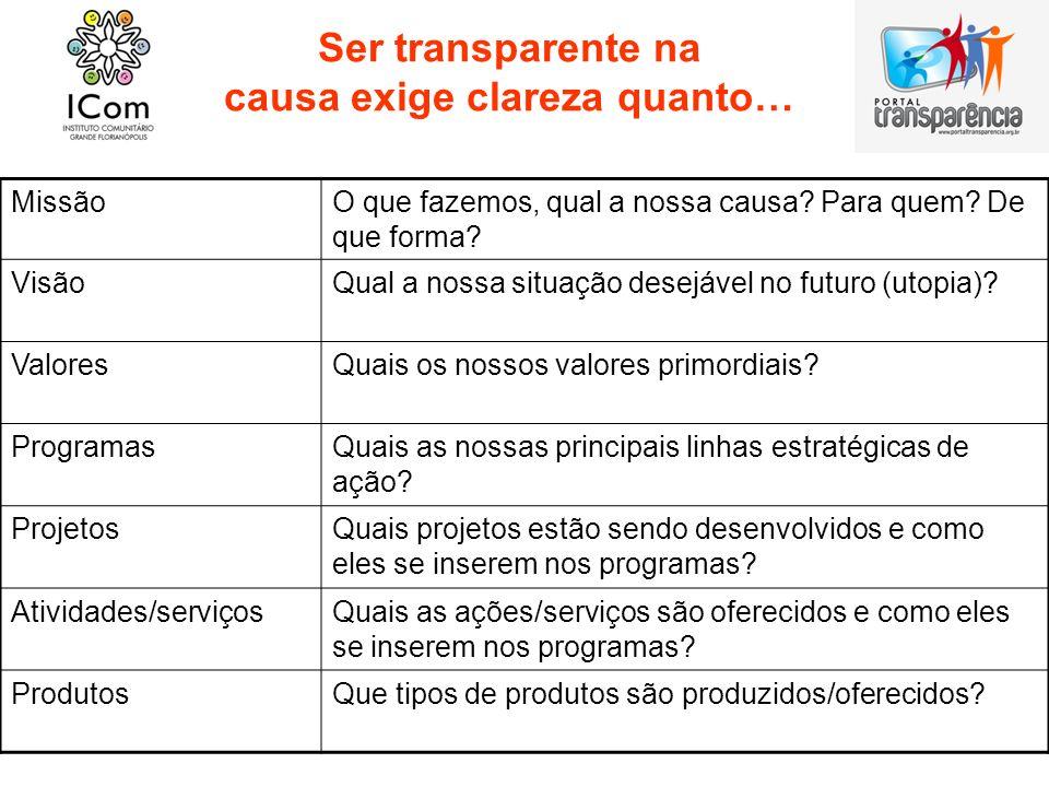 Ser transparente na causa exige clareza quanto… MissãoO que fazemos, qual a nossa causa? Para quem? De que forma? VisãoQual a nossa situação desejável