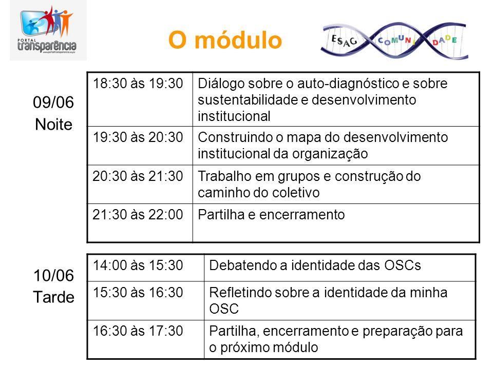 09/06 Noite 10/06 Tarde 18:30 às 19:30Diálogo sobre o auto-diagnóstico e sobre sustentabilidade e desenvolvimento institucional 19:30 às 20:30Construi